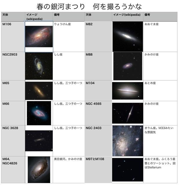 春の銀河まつり3.jpg