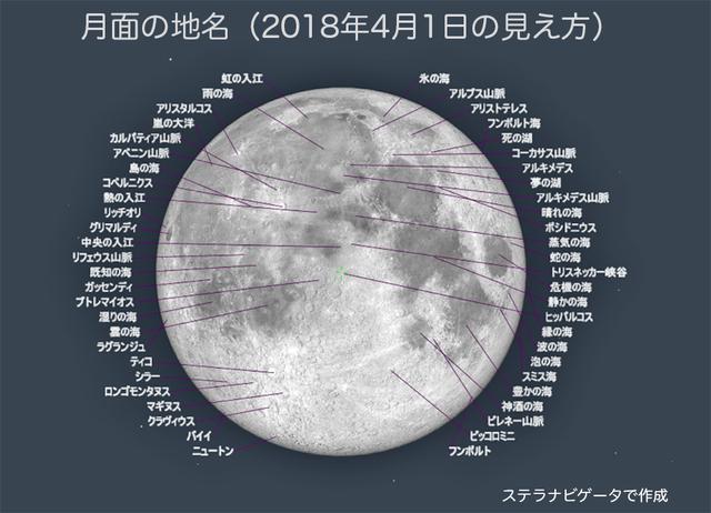 月の地名.jpg