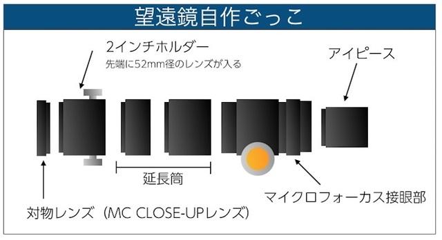 望遠鏡自作ごっこ2.jpg