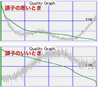 quality graph.jpg
