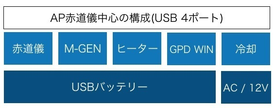 usb 4ports.jpg